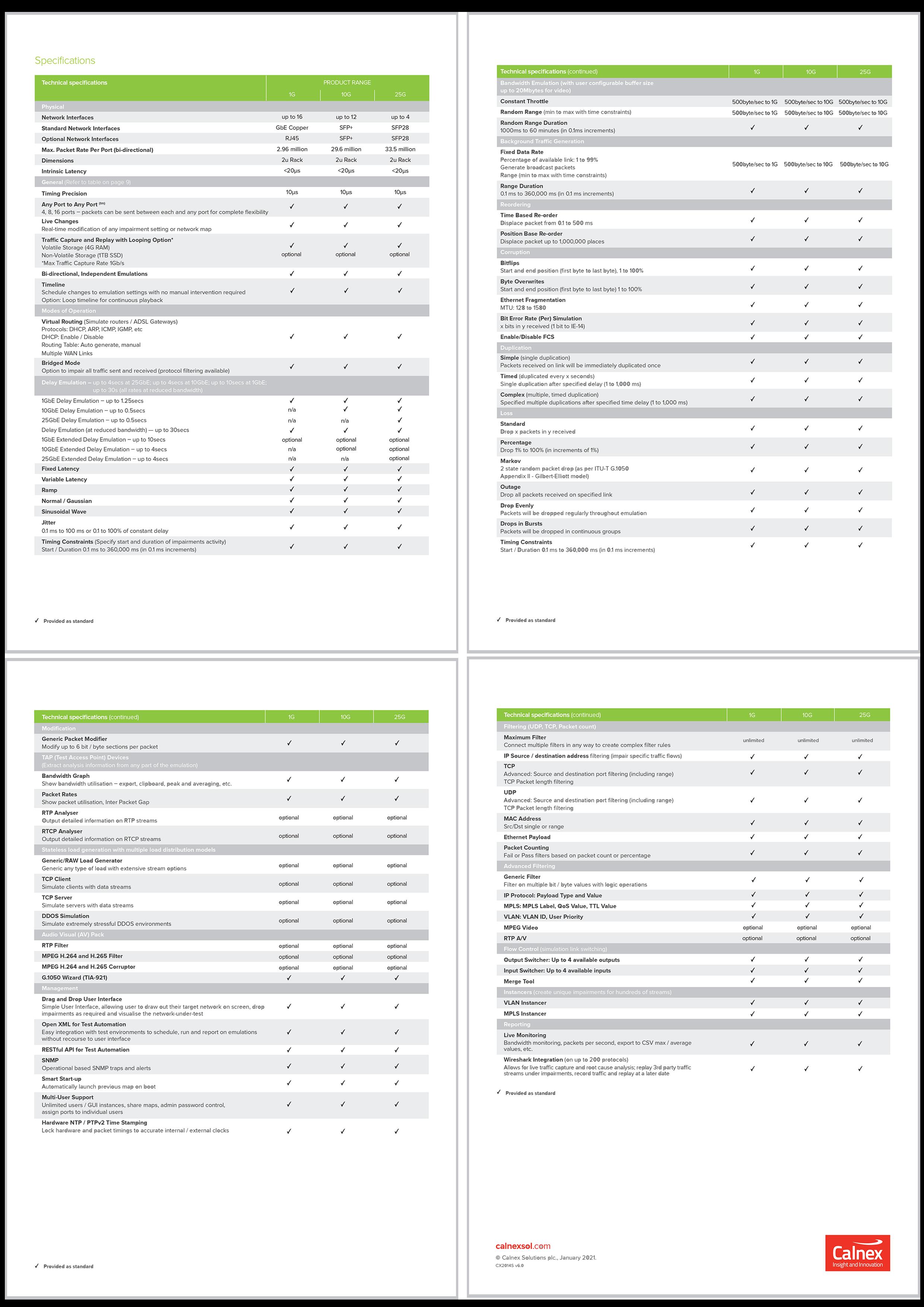 Calnex SNE specifications