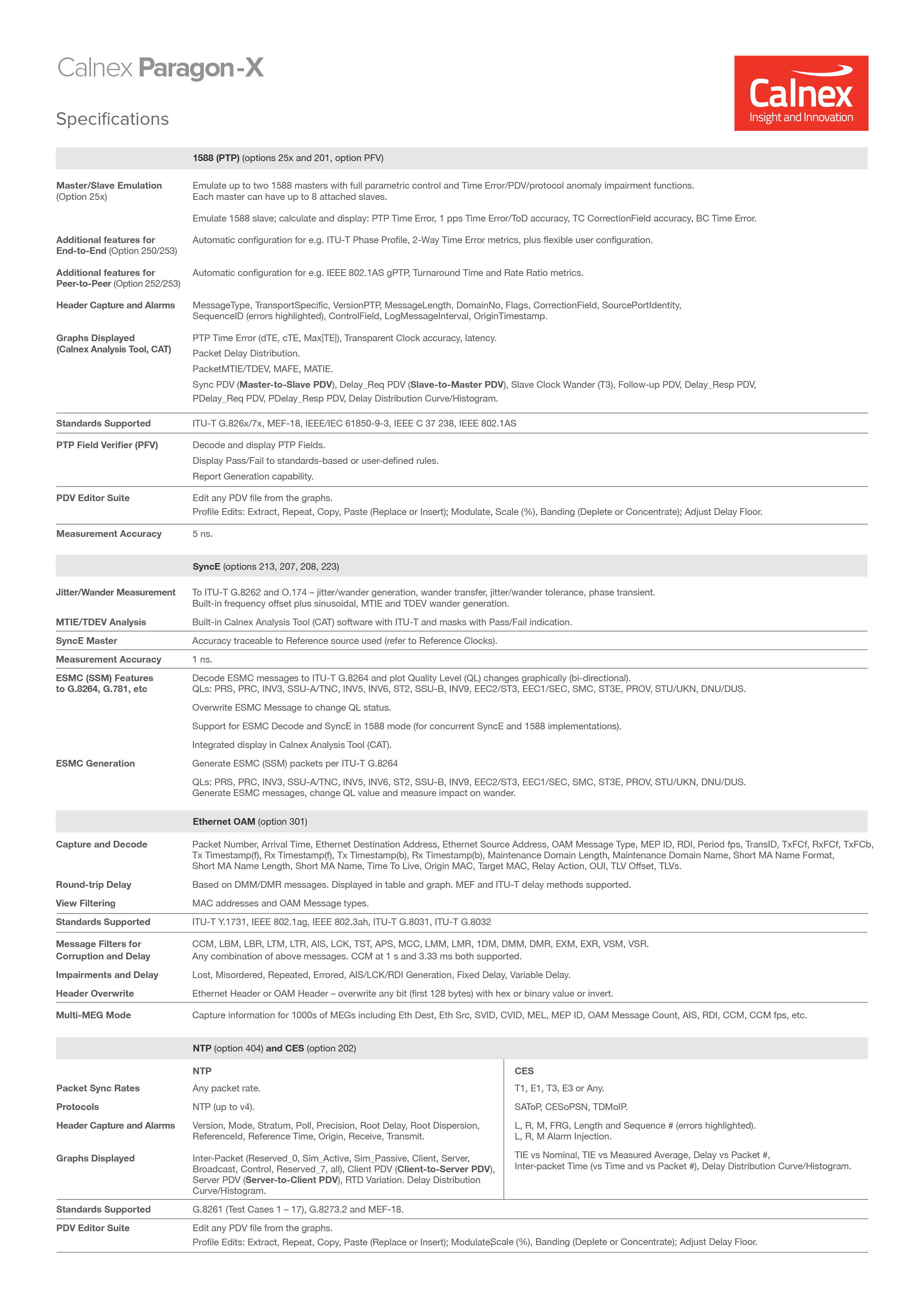 Paragon-X specifications