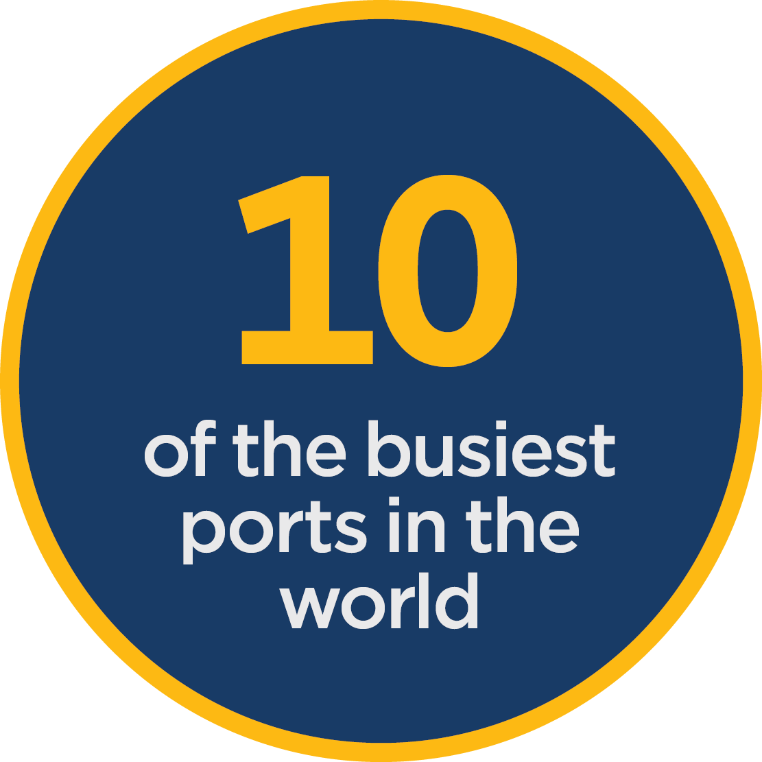 10 of the busiest ports in the world