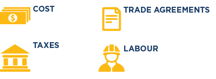 Cost, Trade Agreements, Taxes and Labour