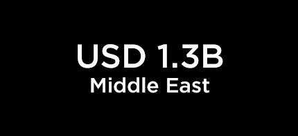 USD 1.3B Middle East
